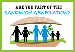 "The Rapidly Growing ""Sandwich"" Generation"